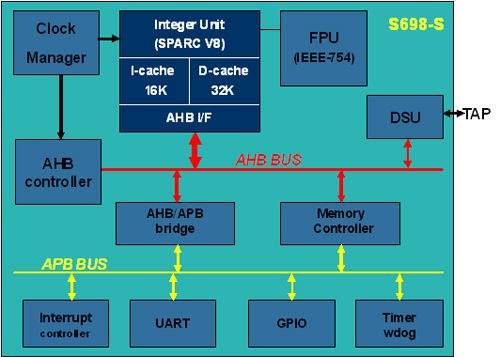 s698-s-珠海欧比特控制工程有限公司|珠海欧比特